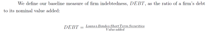 debt formula
