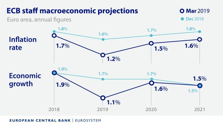 Previsioni economiche.jpg